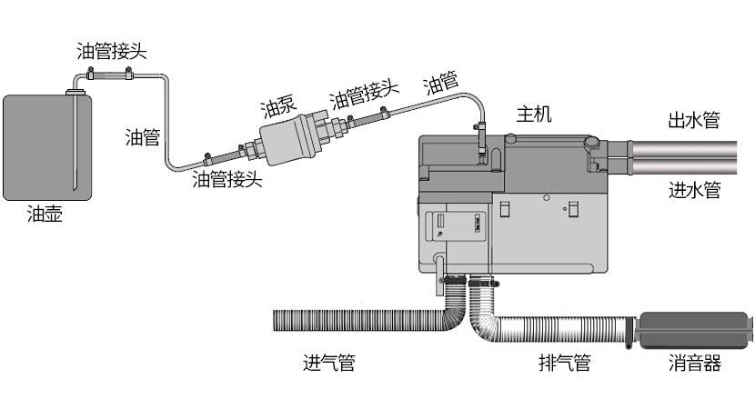 水暖安装示意图(独立油壶)-小.jpg