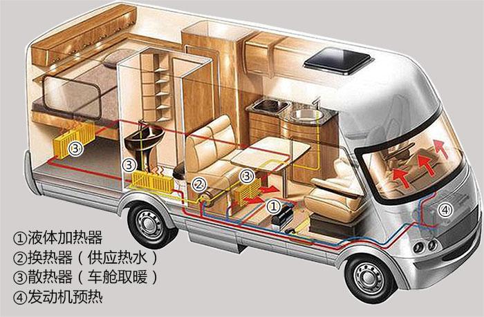 轿车SUV专用液体驻车加热器(水暖)车载锅炉预热器