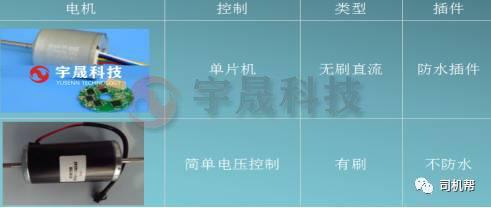 宇晟汽车驻车加热器电机