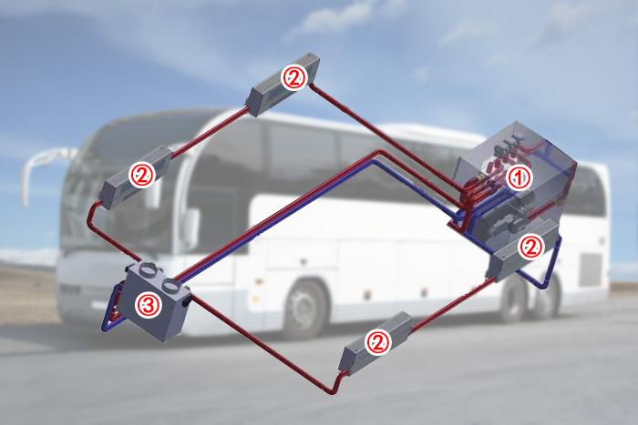 新能源电动公交客车加热取暖除霜系统
