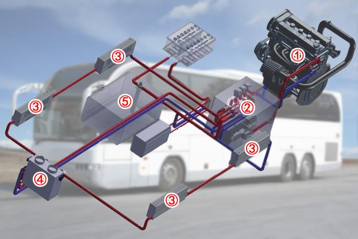 燃油公交客车加热取暖除霜系统