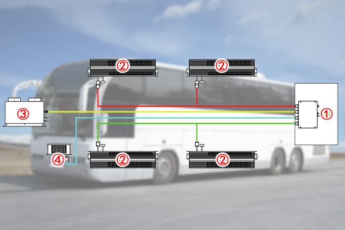 新能源纯电动公交客车PTC高压电加热系统