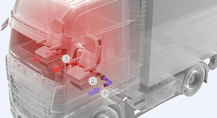 燃油运输车改装燃油柴暖驻车加热